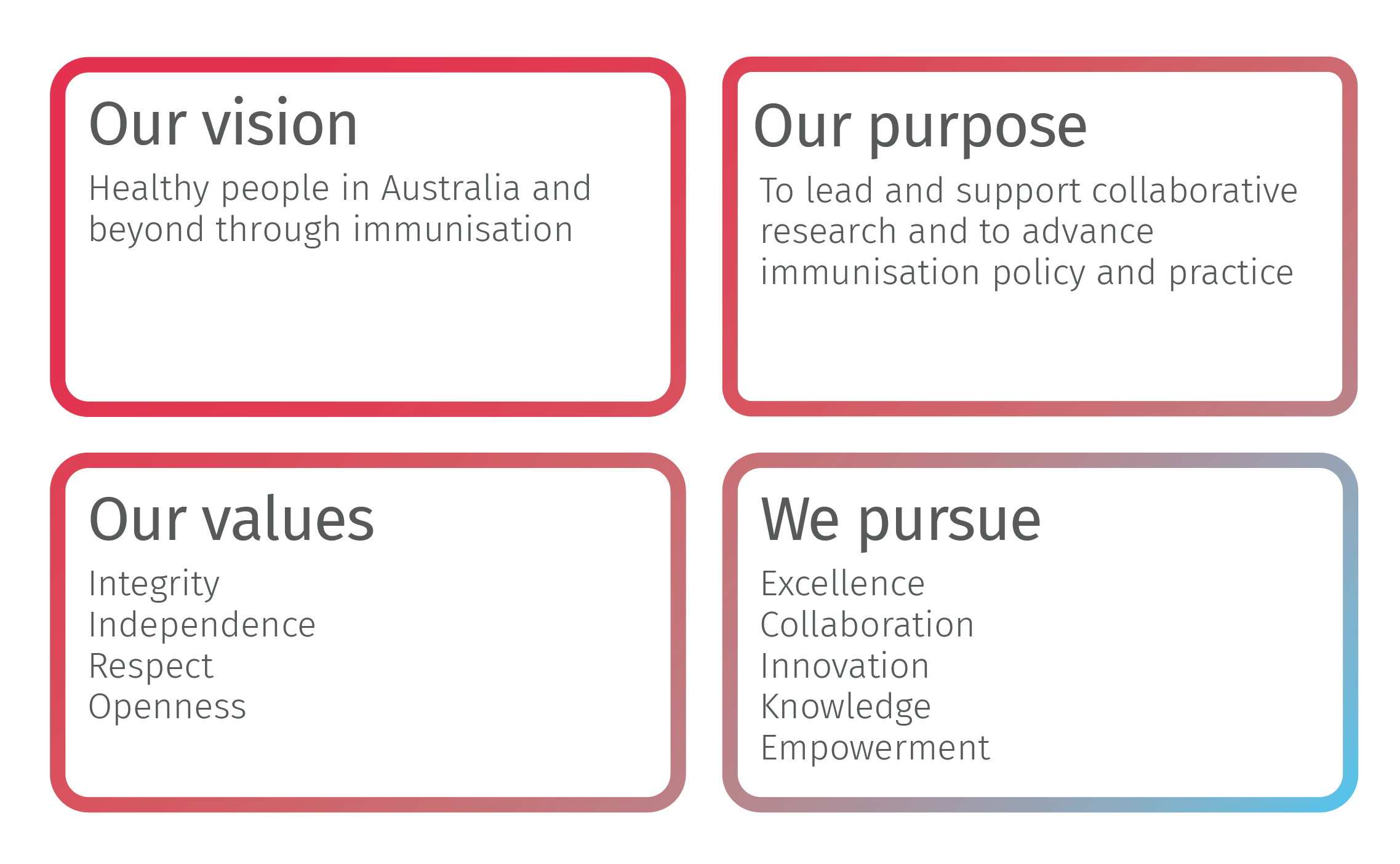 Our vision purpose and values